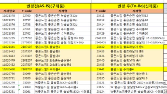'깔창생리대' 유한킴벌리 은근슬쩍 가격인상
