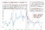MB자원외교 투자펀드, 2600억원 평가손실..농협 이해할 수 없는 투자
