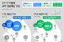 서울시, 1천만원 이상 고액·상습 체납자 명단 공개