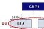 CJ오쇼핑-CJ E&M 합병… 융복합 미디어 커머스 기업 탄생