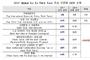 대외경제정책연구원, 세계 TOP 싱크탱크 31위 선정