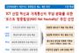 김성태, 가계통신비 부담 완화 위한 포스트 망중립성 정립 추진