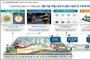 4차 산업혁명 핵심 '공간정보 사업'에 3031억원 투자