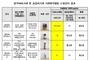 접착제·흠집제거제 3개 중 1개 유해물질 초과검출