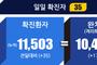 전국 코로나19 확진자 현황 (6.1. 00시 기준)