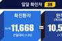 전국 코로나19 확진자 현황 (6.5. 00시 기준)