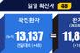 전국 코로나19 확진자 현황 (7.6. 00시 기준)