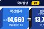 전국 코로나19 확진자 현황 (8.11. 00시 기준)