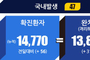 전국 코로나19 확진자 현황 (8.13. 00시 기준)