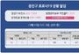 서울 광진구(35번) 확진자, 발현 후 익산 방문...접촉자 6명 모두 자가격리