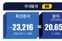 전국 코로나19 확진자 현황 (9.23. 00시 기준)