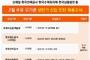 상반기 공공기관 채용 소식 이어져...한국철도공사, 한국전력공사, 우체국금융개발원, 한국남동발전 등