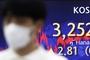 [마감시황]코스피, 일주일 만에 최고치 경신...0.09 오른 3252선 마감