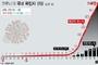 """""""신천지 우한교회 있었다...중국 주요 도시에 2만 교인""""...<사우스차이나모닝포스트> 보도"""